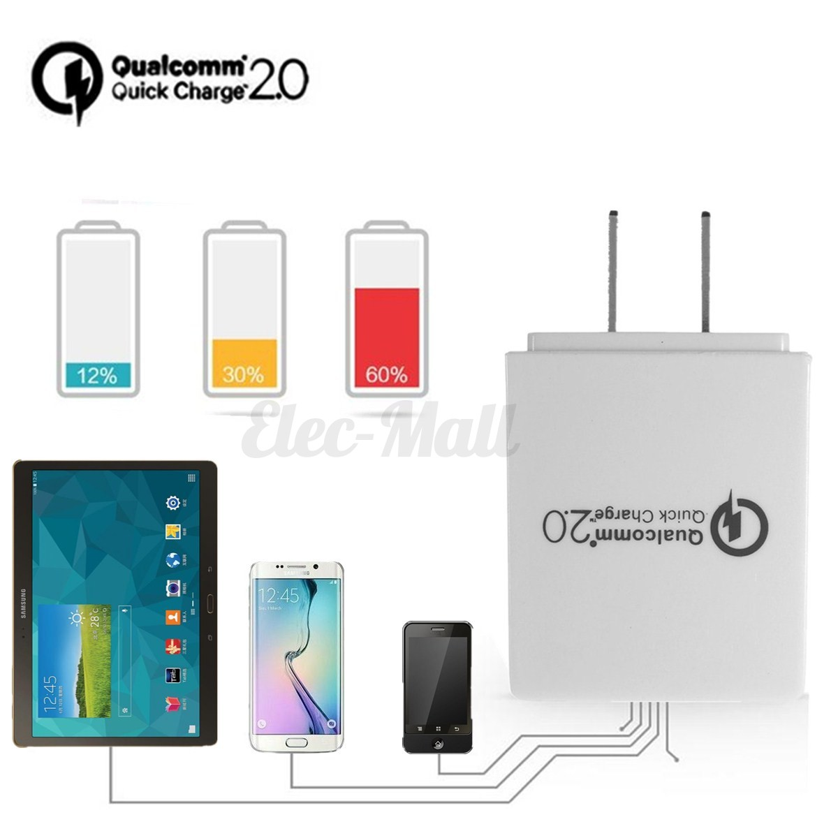 Qualcomm Quick Charger QC 2.0 USB Wall Travel Home Fast Charging Adapter 15W FC