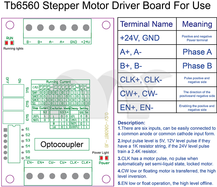 Tb6560 3a 10 35v driver board cnc router 1 axis controller for Tb6560 stepper motor driver manual