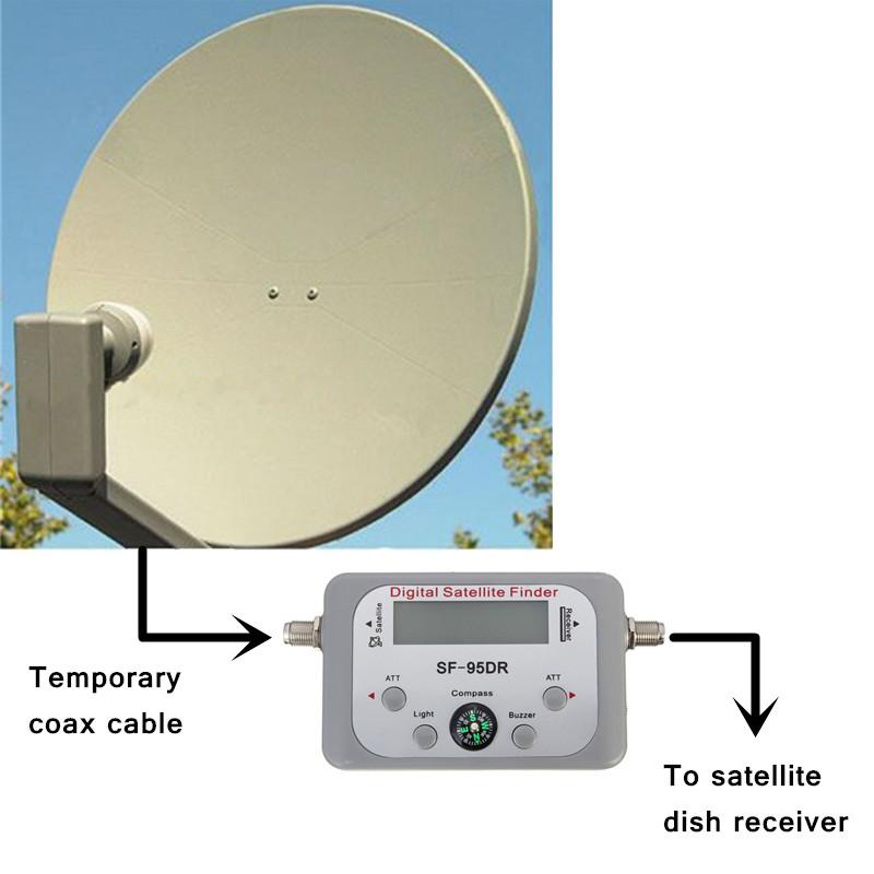 secure freedom meter user manual