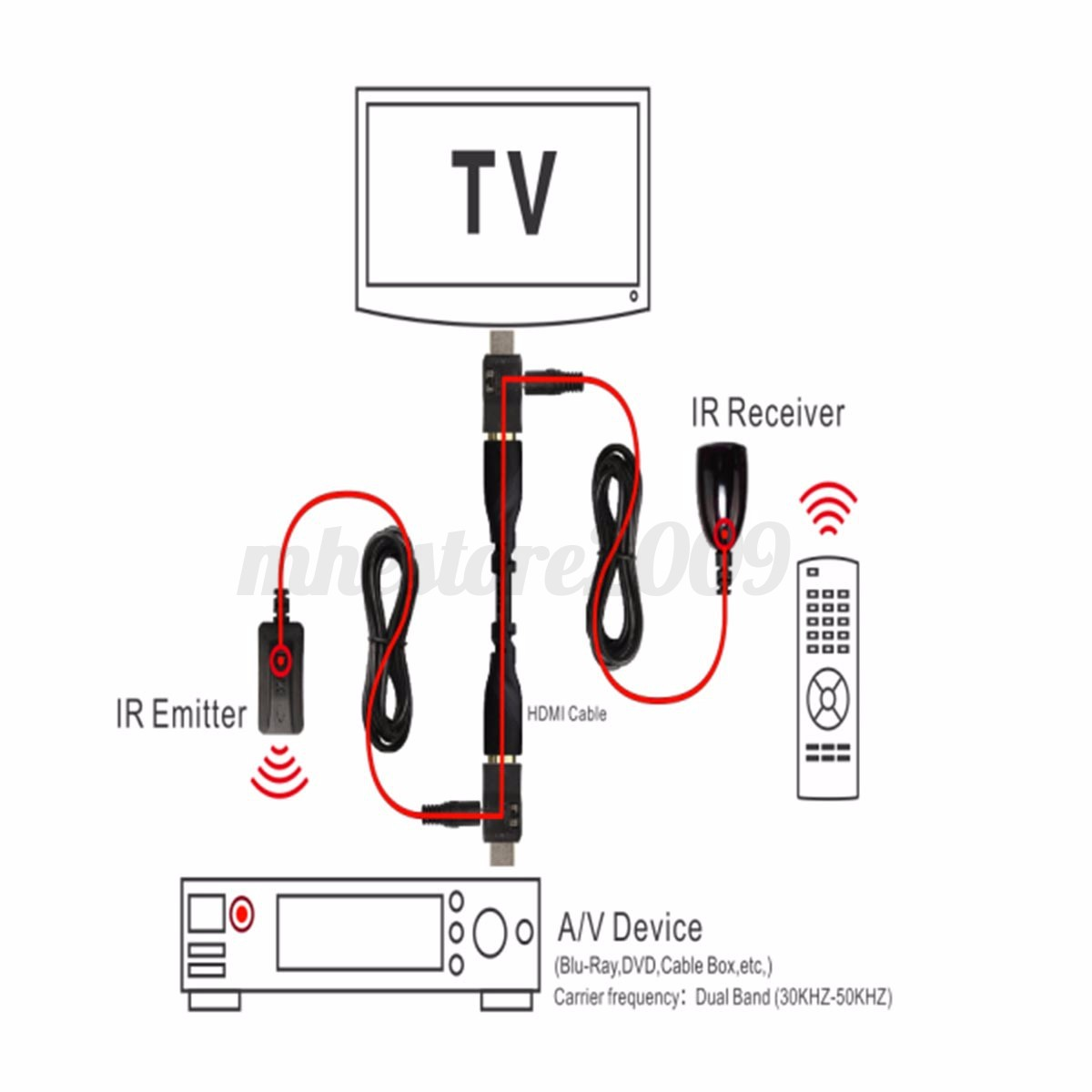 new ir extender over hdmi remote control adapters receiver transmitter cable kit