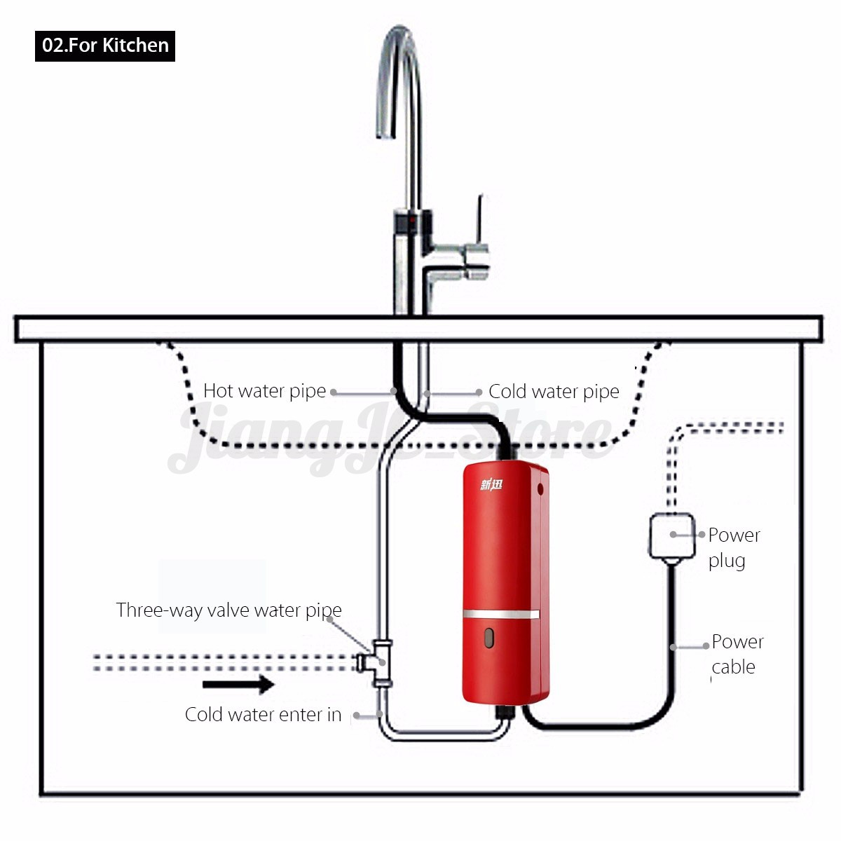 Under Sink Instant Hot Water Heater : Portable caravan instant electric hot water heater system