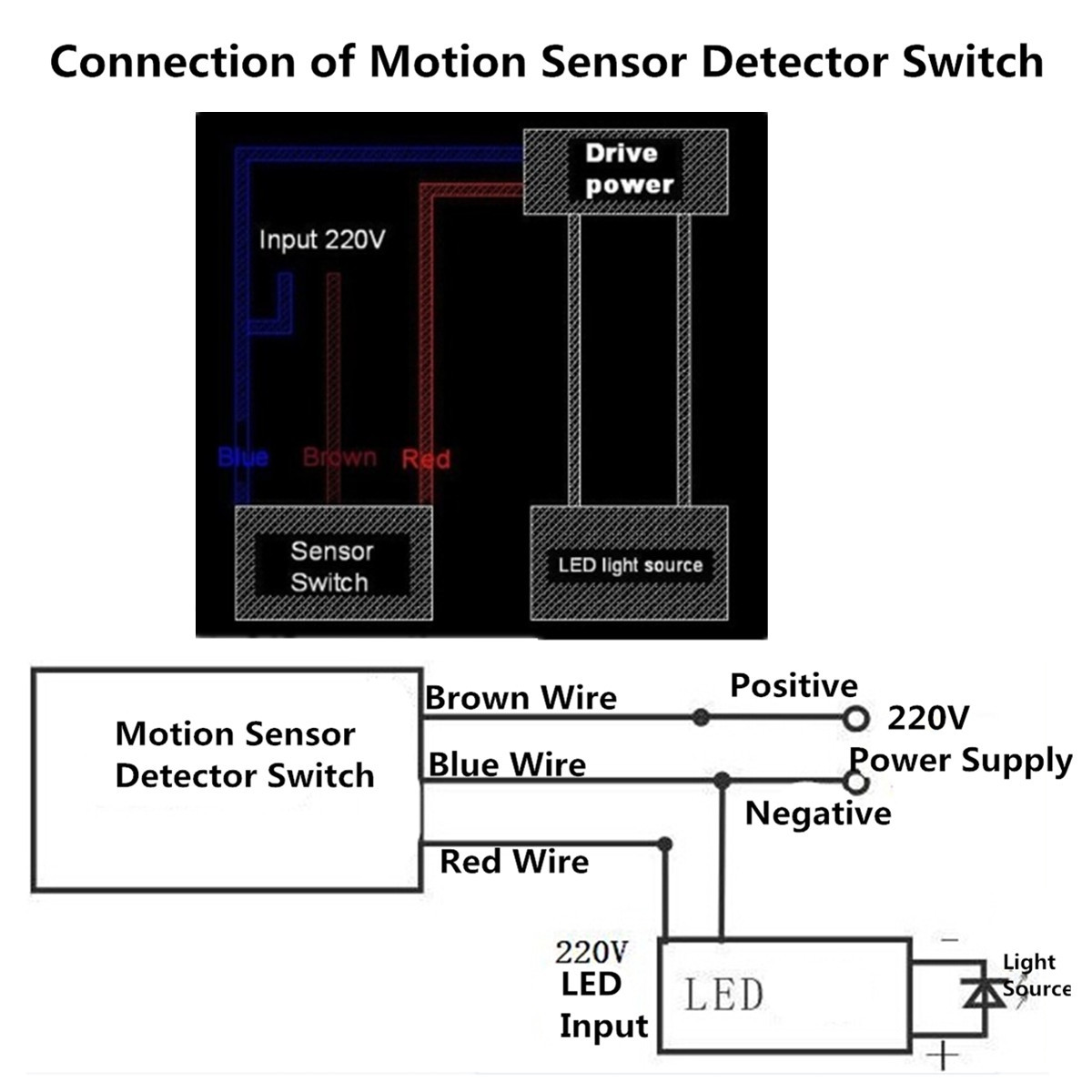 Motion Sensor Wiring Diagram Brown Red Blue Diagrams A Light Switch Uk Free Download 180 Led Outdoor 110 220v Infrared Pir Detector Wall