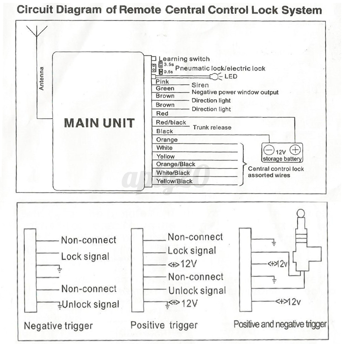 New Auto Car Remote Central Control Door Lock Locking Keyless Entry Vt Commodore Wiring Diagram Detail Image