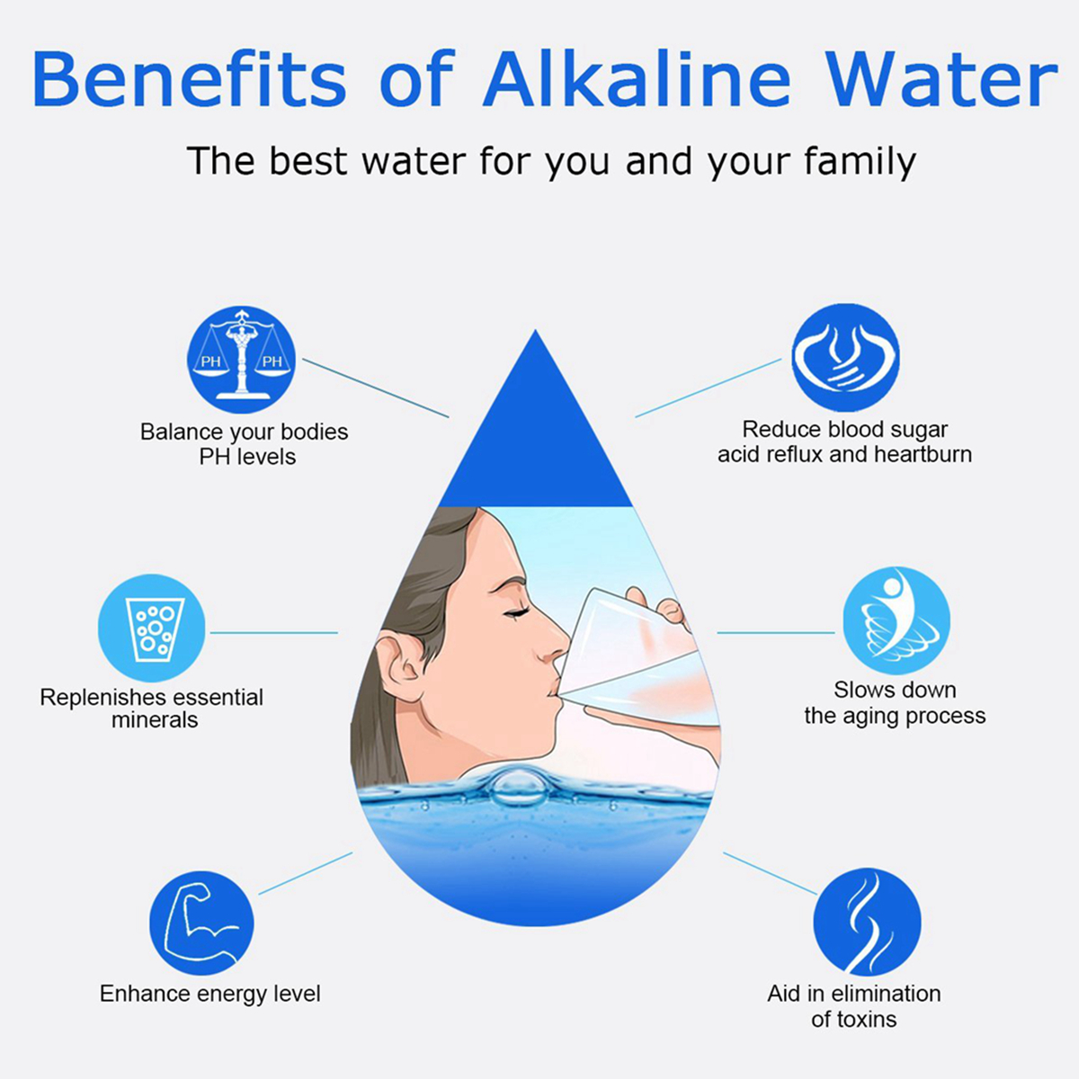 Benefits of alkaline water picture