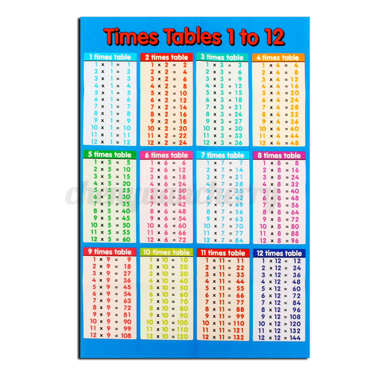 019 educational times tables maths children kids wall for Table de multiplication