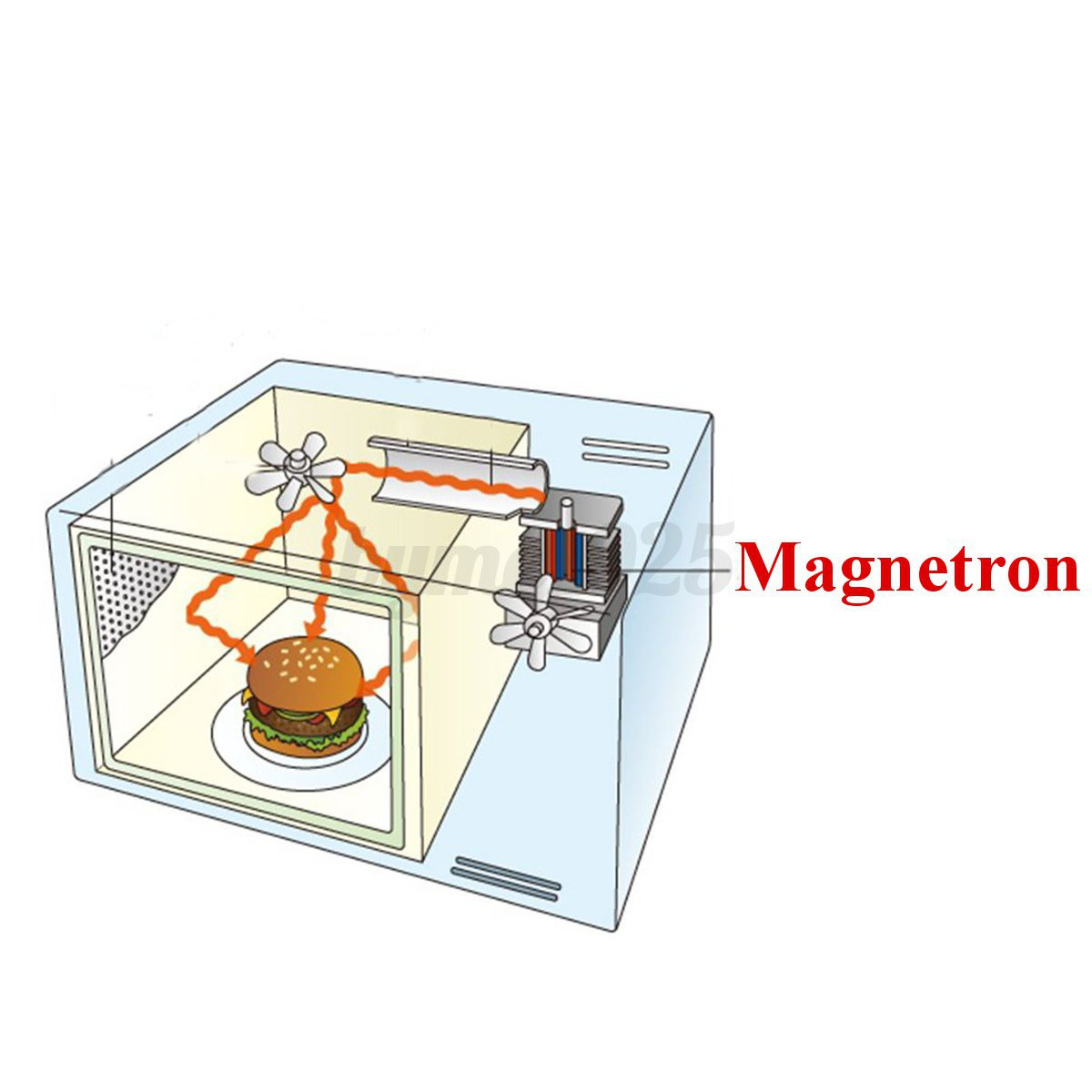 Ground Resistance Testers Hauppauge Ny : Replacement microwave oven magnetron for midea witol m
