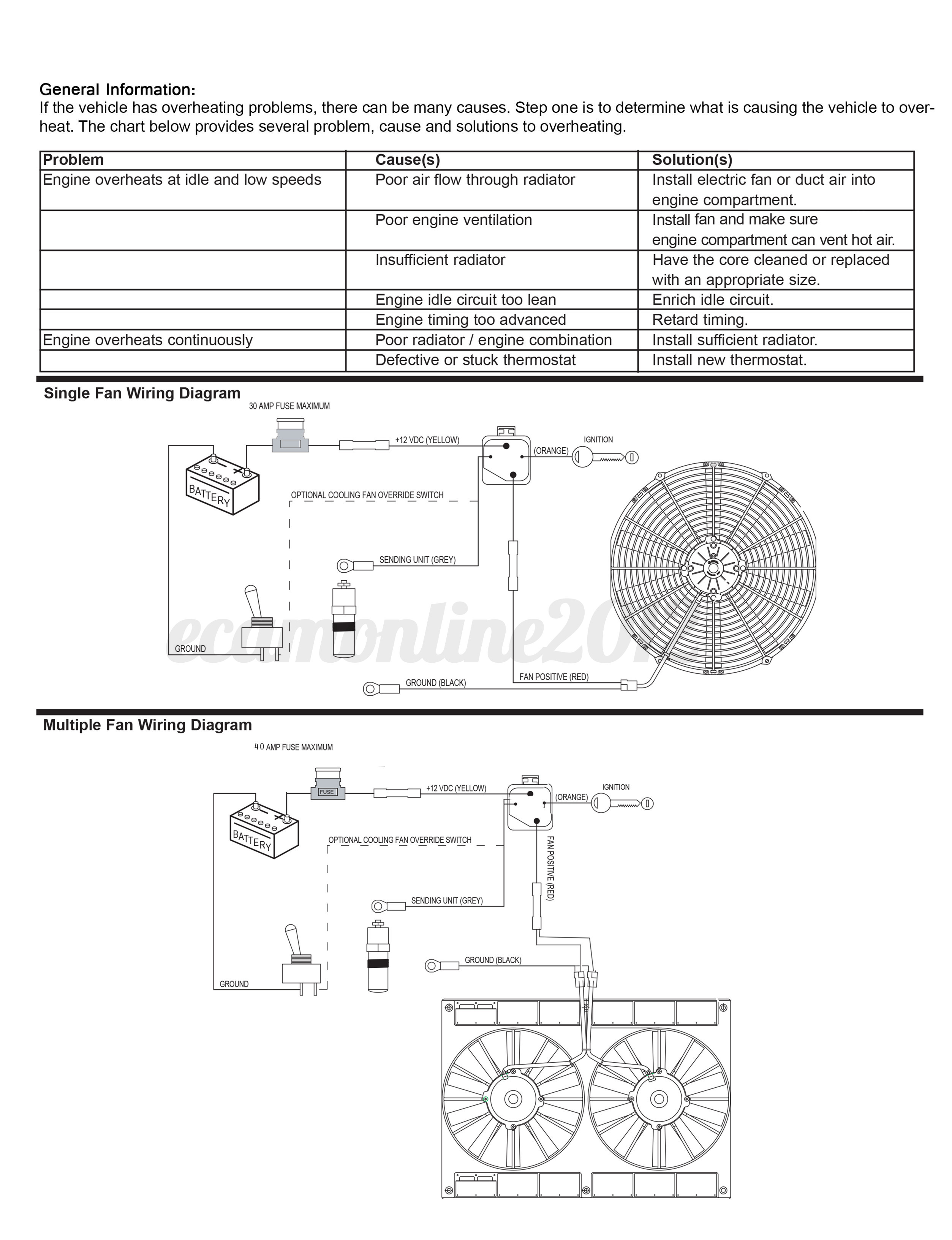 Fan Relay Wiring S3101 Electrical Diagrams Gas Furnace Diagram 1 Collection Of U2022
